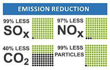emission_reduction_liten