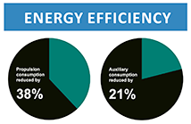 energy_efficiency_liten